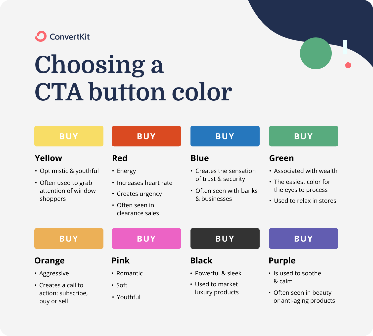 Choosing a color for your CTA landing page button